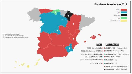 2015 autonomicas