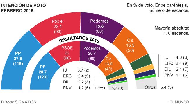FENERO 2016