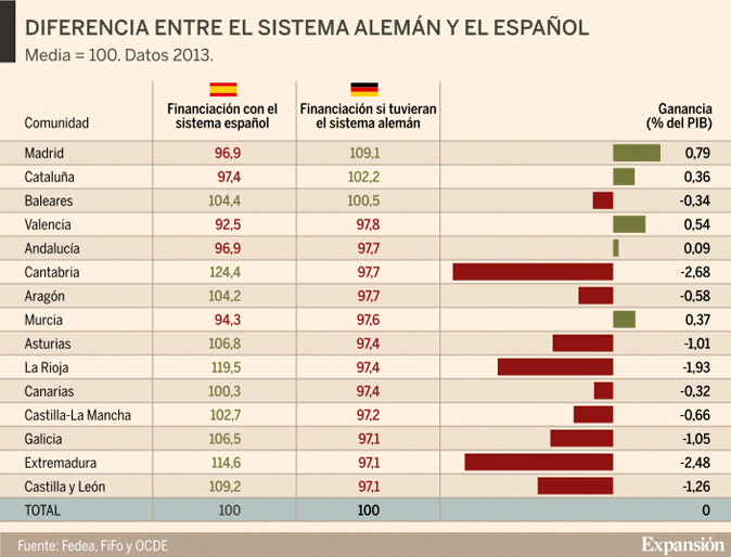 financiacion-sistema-aelman